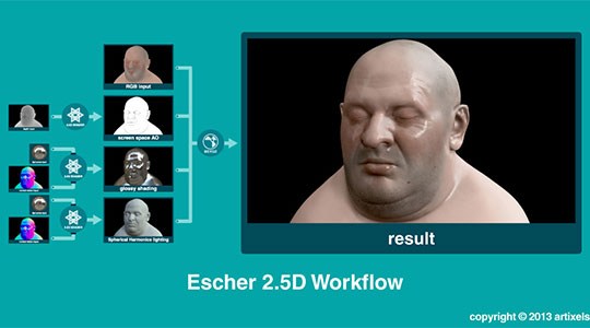 Escher_Workflow_02
