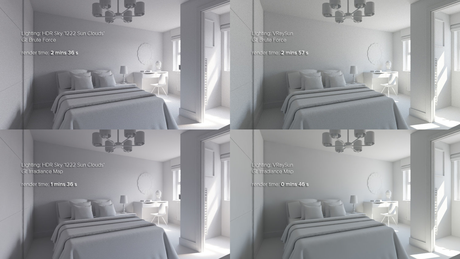 Using hdr lighting for interiors and comparing v ray for Vray interior lighting rendering tutorial