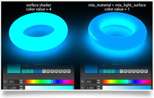 self illuminating objects in maya using mia_light_surface