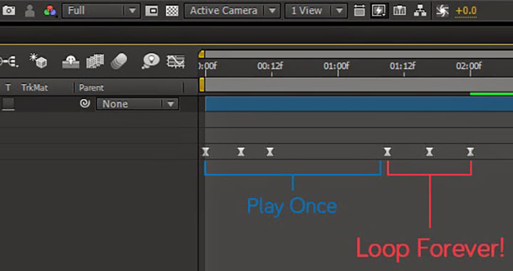 Ae loopOut Expression