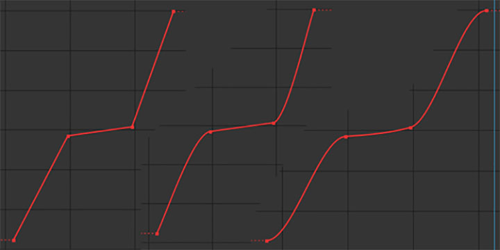 After Effects Smart Interpolation Tool for Graph Animation