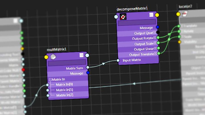 matrix nodes