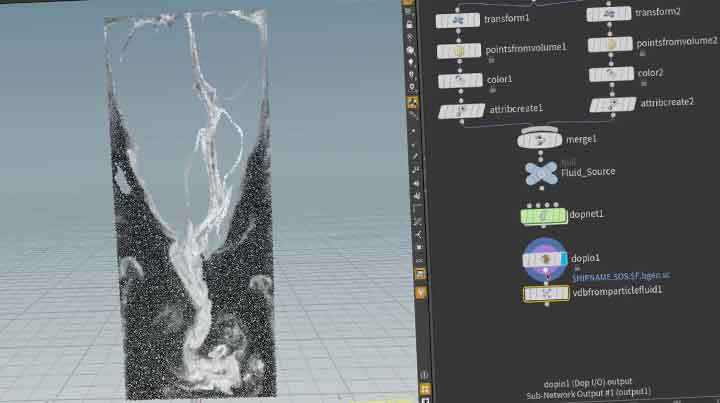 A No-VEX Approach to Mixing Fluids and Colors - Lesterbanks