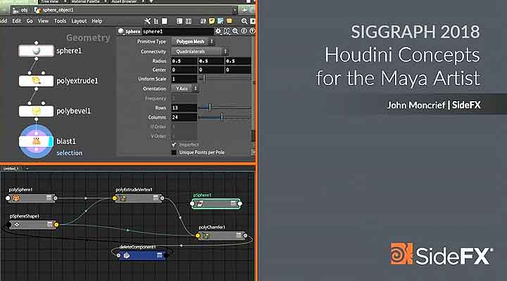 Houdini Concepts for the Maya Artist - Lesterbanks