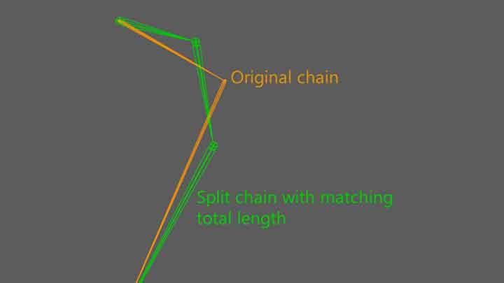 Better Limb Deformations Through Joint Splitting in Bifrost